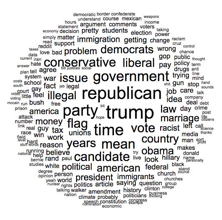 redditrepublicanwordcloud